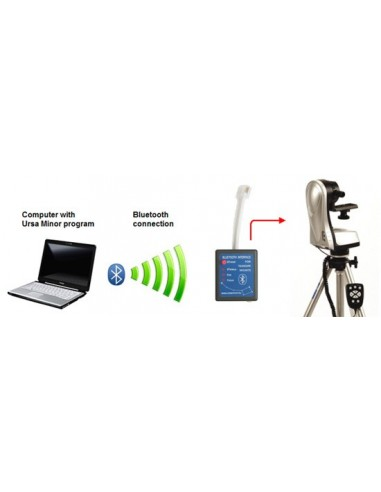 Ursa Minor Bluetooth interface - Wireless mount operation - version 1b - 2