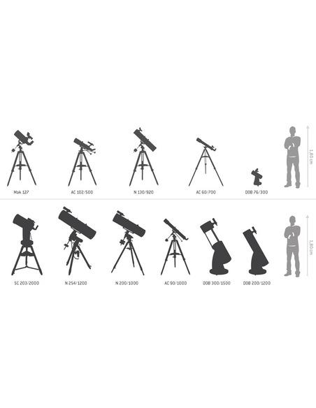 Omegon Telescope N 114/500 EQ-1 - 3
