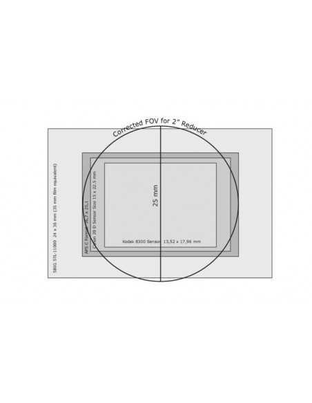 Boren-Simon PowerNewt 2.8-8ED Astrograph 8 inch F2.8 - 4