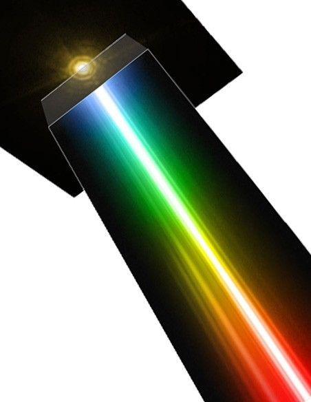 Spectrografie