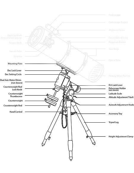 Montering onderdelen