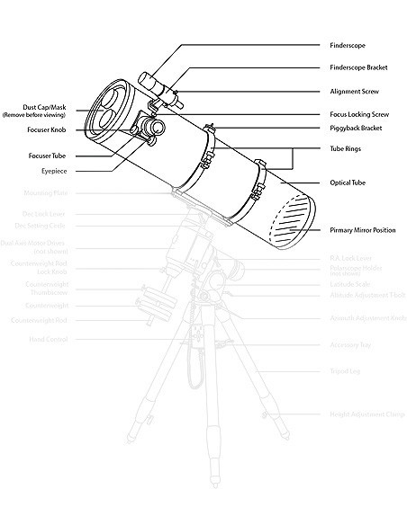 Telescoop onderdelen